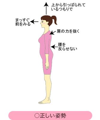 腰痛 妊娠 初期 妊娠超初期の腰痛(恥骨痛)の8つの対策法と原因、痛み方の特徴について