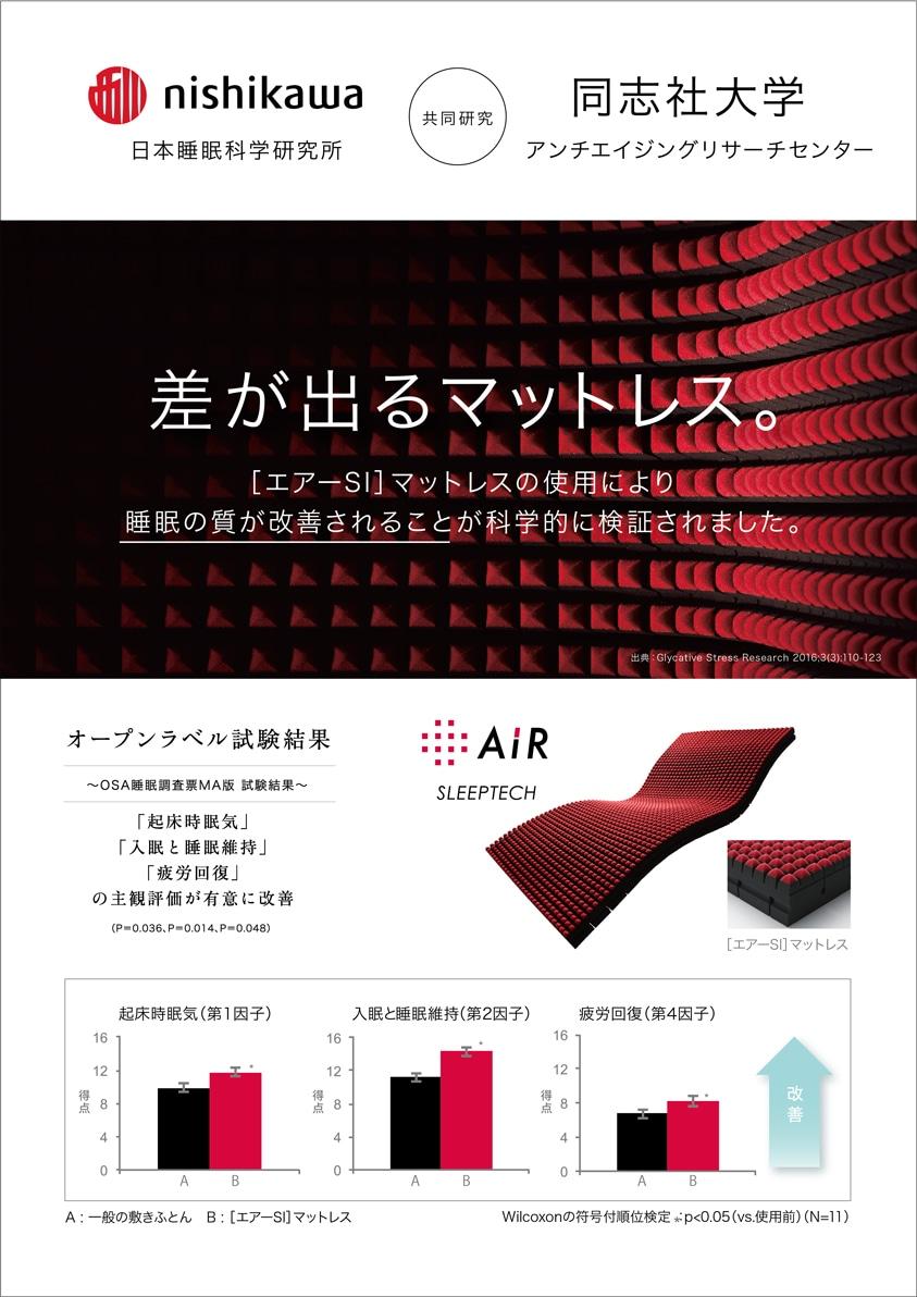 https://shop.nishikawa1566.com/img/usr/goods/air/air.jpg